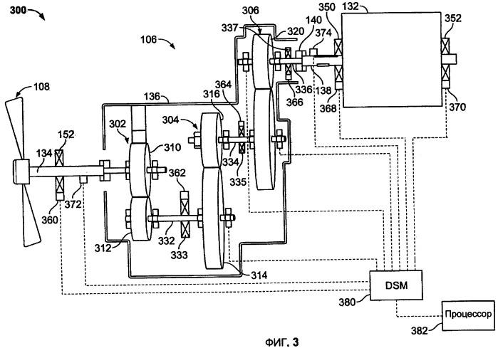 Способ и устройство контроля механизма
