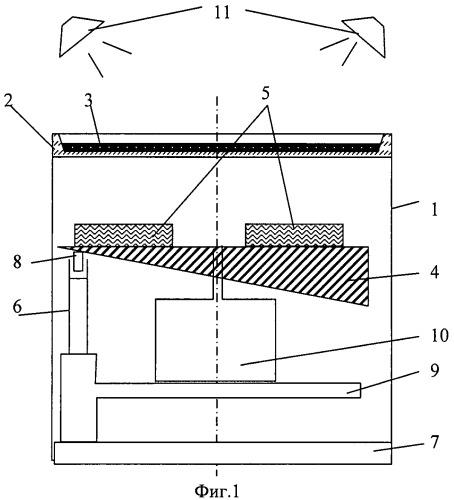 Стенд для демонстрации физических свойств магнитных жидкостей дс-2