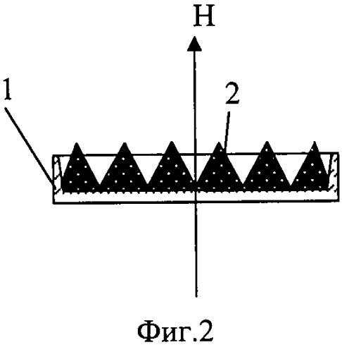 Способ демонстрации физических свойств магнитных жидкостей