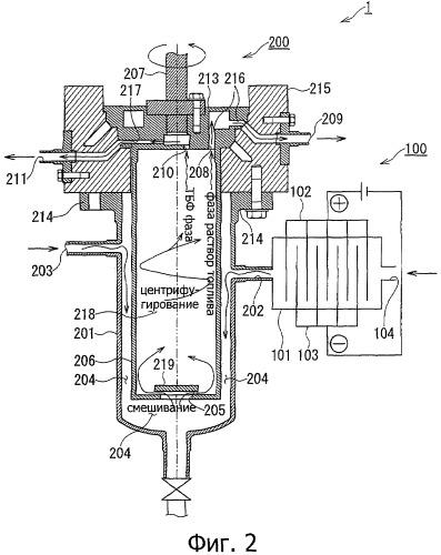 Способ обработки отработанного ядерного топлива и используемый для этого центробежный экстрактор