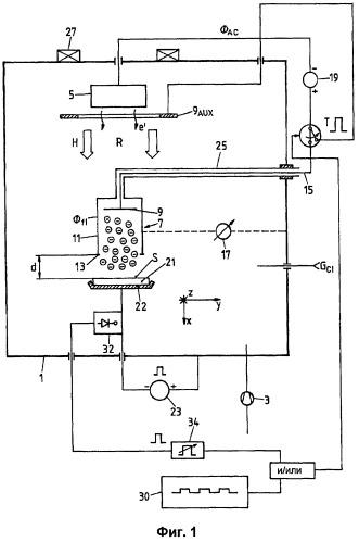 Способ и устройство для изготовления очищенных подложек или чистых подложек, подвергающихся дополнительной обработке