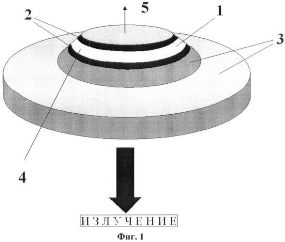 Резонатор на модах шепчущей галереи с вертикальным выходом излучения