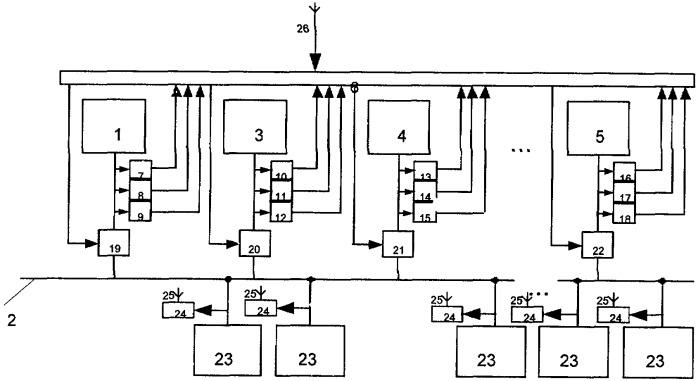Способ и устройство электроснабжения потребителей, питающихся от линий электропередачи большой протяженности
