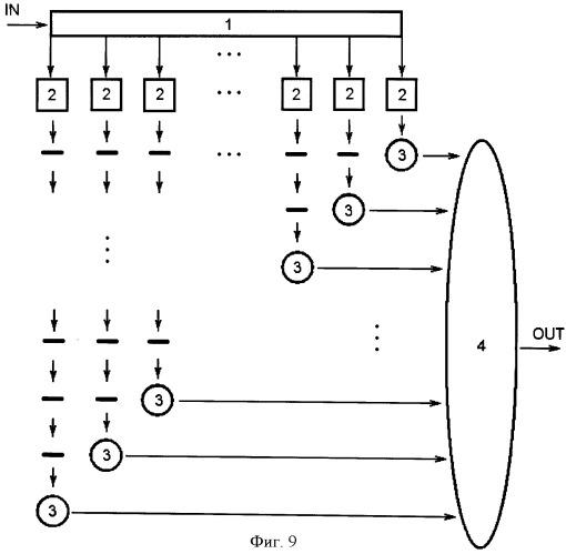Способ частотно-избирательной фильтрации сигнала, используя пространственно-временной алгоритм проведения измерений энергетической величины волнового пакета на многоотводной линии задержки, обладающей дисперсией для длин волн рабочего диапазона, и суммированием результатов выполненных измерений