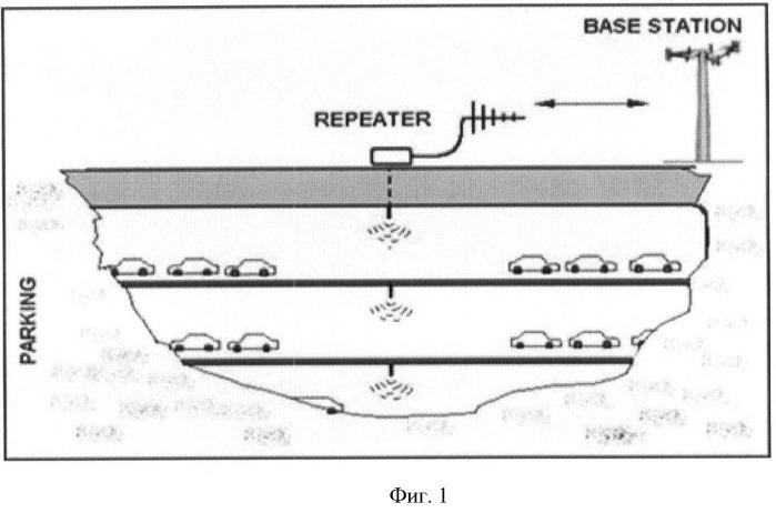 Корабельная подсистема сотовой подвижной связи