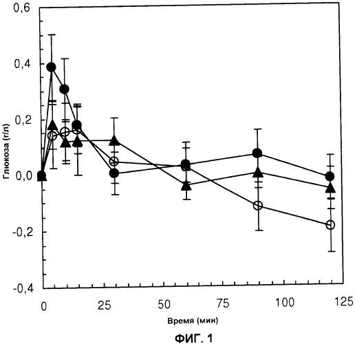 Детское питание с гидролизованными белками