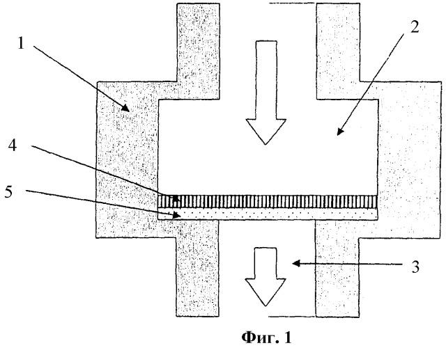 Способ получения анизотропных наноструктур путем фильтрации коллоидных растворов через пористые мембраны с одномерными каналами