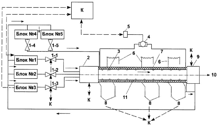 Способ управления и устройство для проведения тепломассообменных процессов в интенсифицированном трубчатом реакторе гомофазной полимеризации