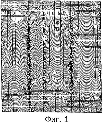 Способ обнаружения, классификации и устранения дефектов поверхностей на изделиях, полученных способом непрерывного литья