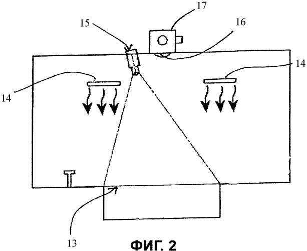 Способ изготовления трехмерных объектов лазерным спеканием