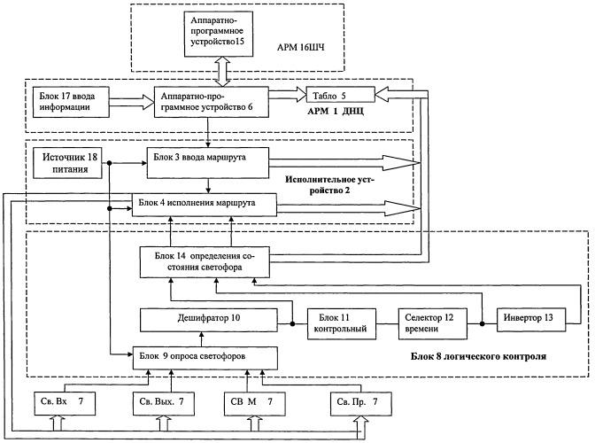 Система контроля работы светофоров на железнодорожном транспорте