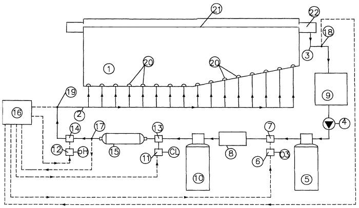 Система очистки и обеззараживания воды в плавательных бассейнах