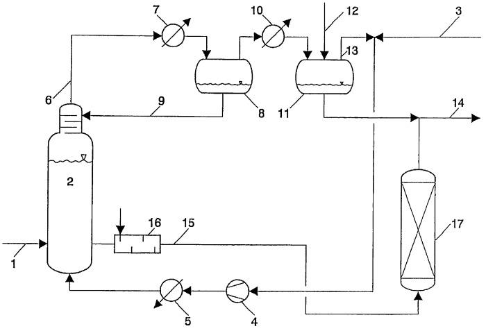 Способ получения линейных альфа-олефинов
