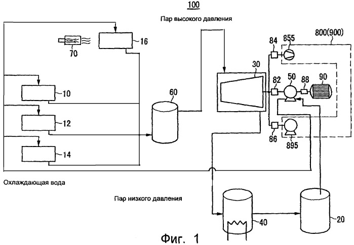 Установка для получения энергии с использованием физической теплоты при производстве чугуна и способ получения энергии с применением этой установки