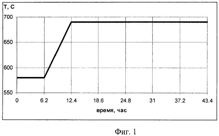 Способ производства низкоуглеродистой холоднокатаной стали для штамповки и последующего эмалирования