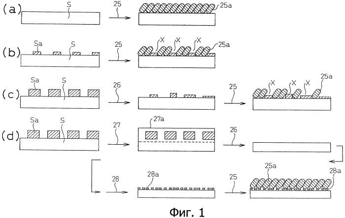 Способ изготовления высокопрочного холоднокатаного стального листа, обладающего превосходной способностью к химической обработке, и производственное оборудование для его изготовления