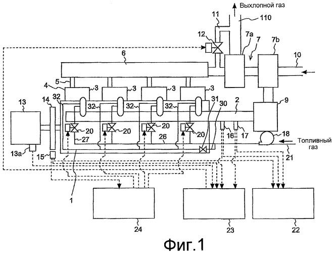 Способ управления газовым двигателем и системой газового двигателя