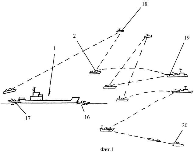 Способ десантирования бронетехники в зону боевых действий с обеспечением самообороны и безопасности плавания