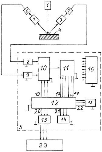 Устройство для бесконтактного контроля шероховатости поверхности