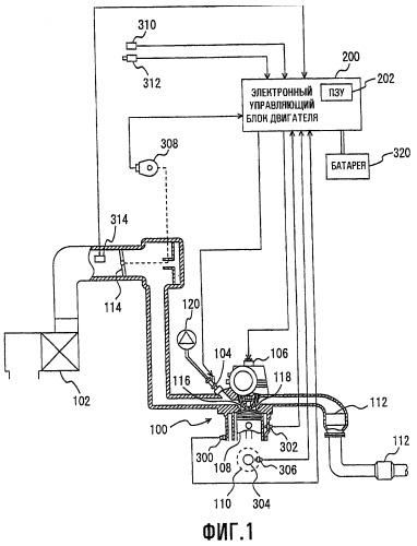 Устройство определения детонации и способ определения детонации для двигателя внутреннего сгорания