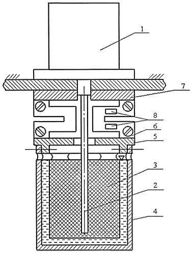 Ротационный вискозиметр
