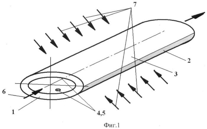 Способ определения термомеханических напряжений в охлаждаемых деталях с теплозащитными высокотемпературными покрытиями