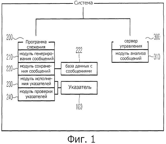 Способ для определения информации о web-сайте посредством анализа структуры web-страницы