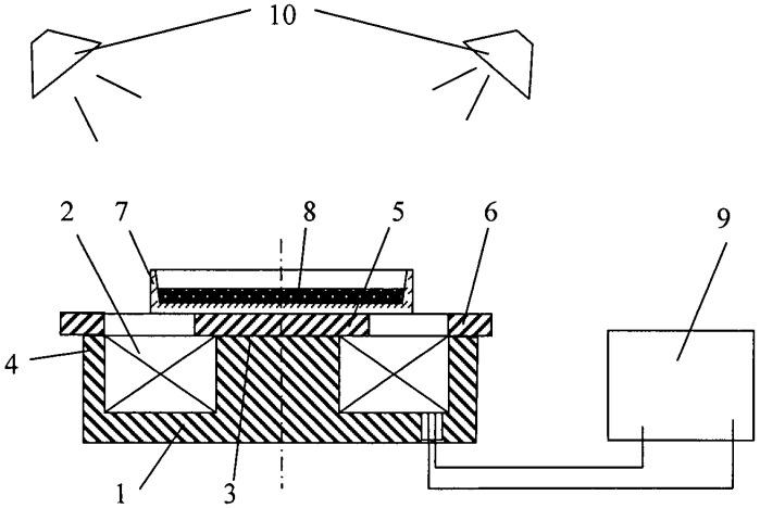Стенд для демонстрации и исследования физических свойств магнитных жидкостей дс-1