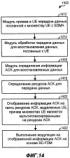 Передача квитирования восходящей линии для sdma в системе беспроводной связи