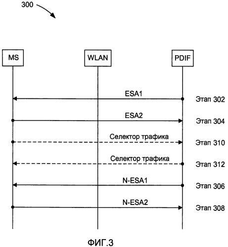 Способ и устройство, имеющее нулевое шифрование для передачи сигналов и мультимедийных пакетов между мобильной станцией и шлюзом безопасности