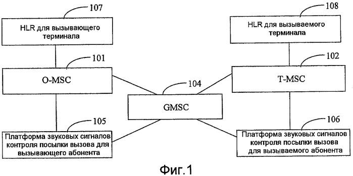 Способ, устройство и система для реализации мультимедийного вызова