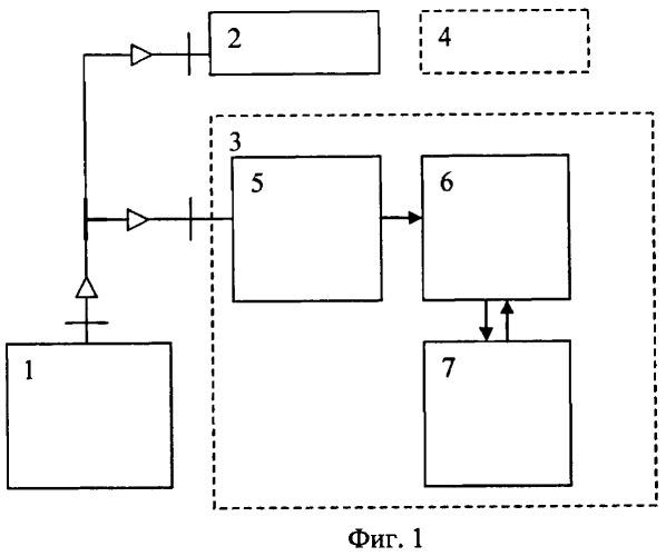 Компрессионный способ измерения физиологических показателей состояния организма и устройство для его осуществления