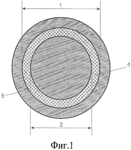Способ формирования роговичного диска при сквозной кератопластике