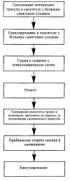 Стабильные фармацевтические композиции, включающие пиримидинсульфамид