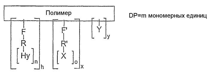 Комплекс амфифильный полимер-pdgf