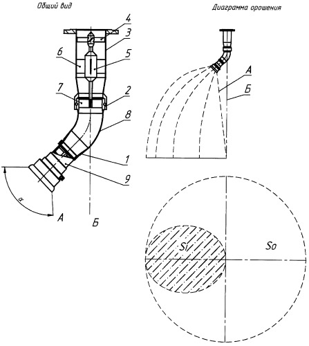 Пожарный монитор с круговым осциллятором