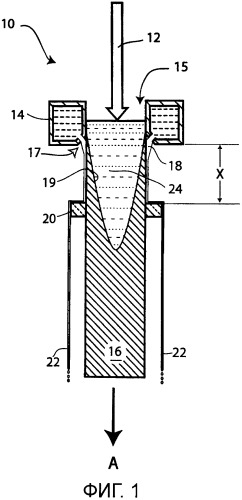 Гомогенизация и термическая обработка отливаемого металла