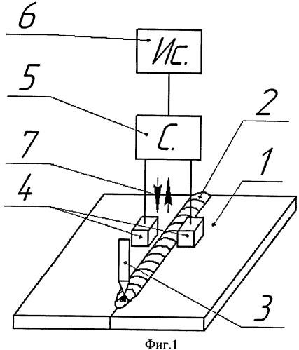 Способ снижения остаточных напряжений в сварных соединениях металлов