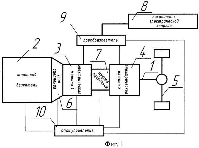 Комбинированная энергетическая установка транспортного средства (варианты)
