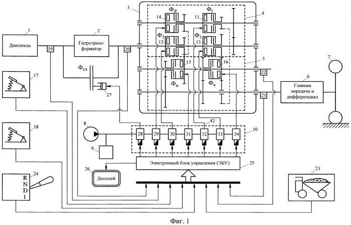 Способ управления автоматической двухдиапазонной коробкой передач и устройство для его осуществления