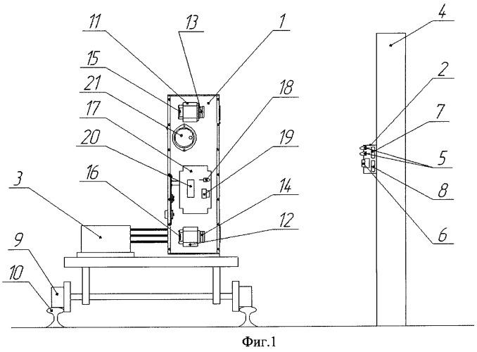 Оптико-электронная система для контроля пространственного положения железнодорожного пути