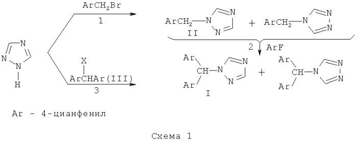 Способ получения 1-[ди(4-цианфенил)метил]-1,2,4-триазола
