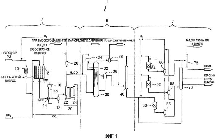 Система синтеза жидкого топлива