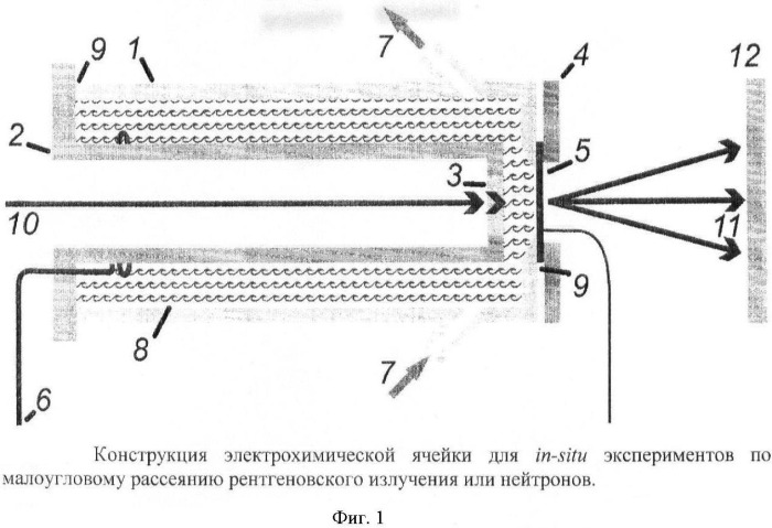 Электрохимическая ячейка для получения пористых анодных оксидов металлов и полупроводников в in-situ экспериментах по малоугловому рассеянию излучения