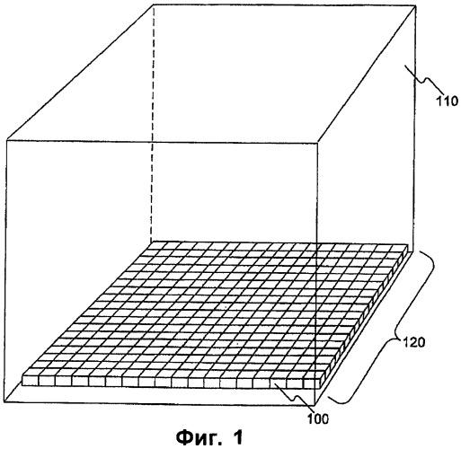 Способы и аппаратура для производства монокристаллического литого кремния и изделий из монокристаллического литого кремния для фотоэлементов