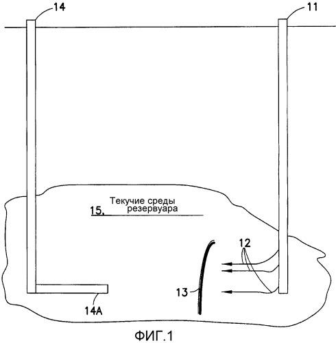 Треугольная система закачивания воздуха и способ добычи с помощью воспламенения