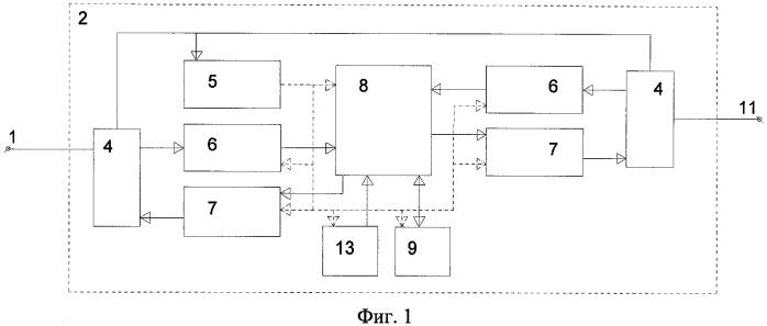 Скважинный контрольно-измерительный комплекс