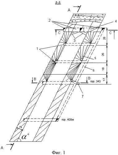 Способ подземной разработки свиты тонких крутопадающих залежей