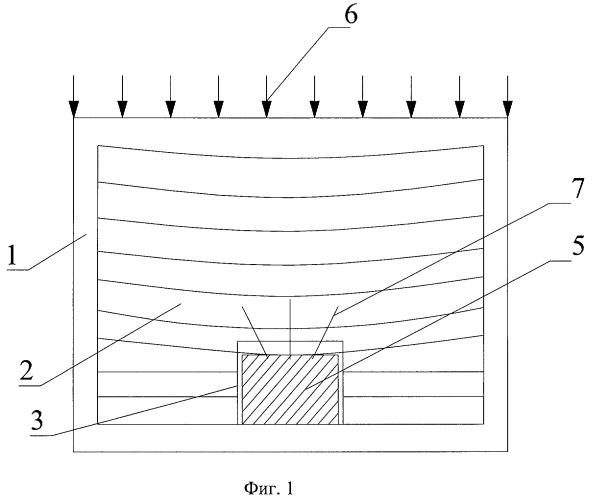 Способ моделирования на моделях из эквивалентных материалов проявлений горного давления в выработках