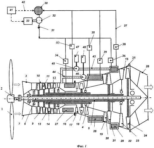 Атомный турбовинтовой газотурбинный двигатель